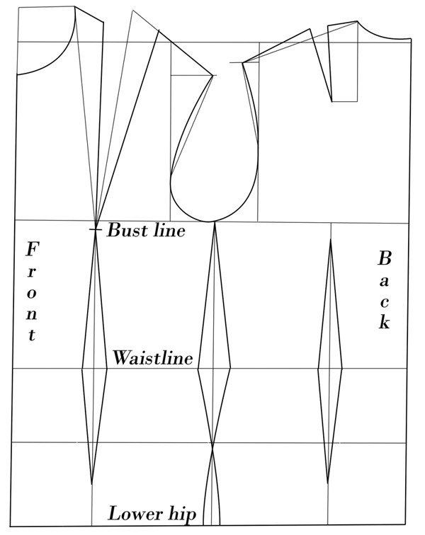 How To Make Blouse Patterns 69