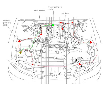 sr20 wiring diagram with Nissan Ga16de Engine Diagram on Rb25det Wiring Diagram Alternator further S14 Sr20det Vacuum Diagram as well Wiring Diagram Nissan Bluebird together with Sr20de Intake Diagram as well Ca18det Alternator Wiring Diagram.