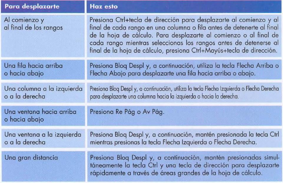 SJB SEGUNDO: Office 2007 Excel Clase II