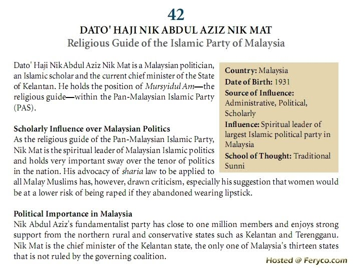 tokoh muslim dunia lainnya yang masuk dalam daftar 50 tokoh