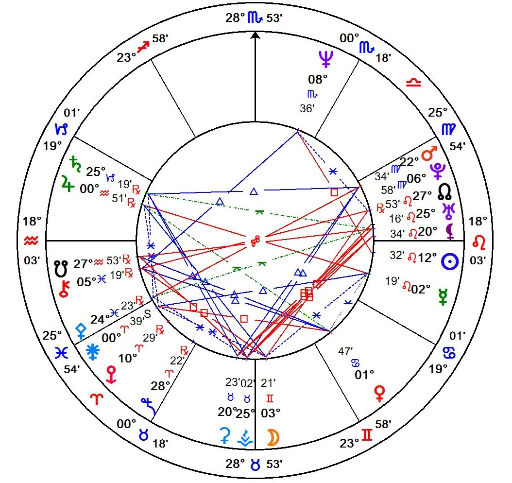 Astrolabe free natal chart gallery free any chart examples astrolabe 1 free astrology birth chart online astrolabe 2553973 astrolabe 1 free astrology birth chart online nvjuhfo Gallery