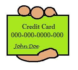 credit card use