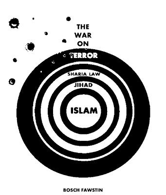 Islam is the enemy