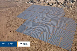 Distributed Generation using Solar--Recurrent Energy