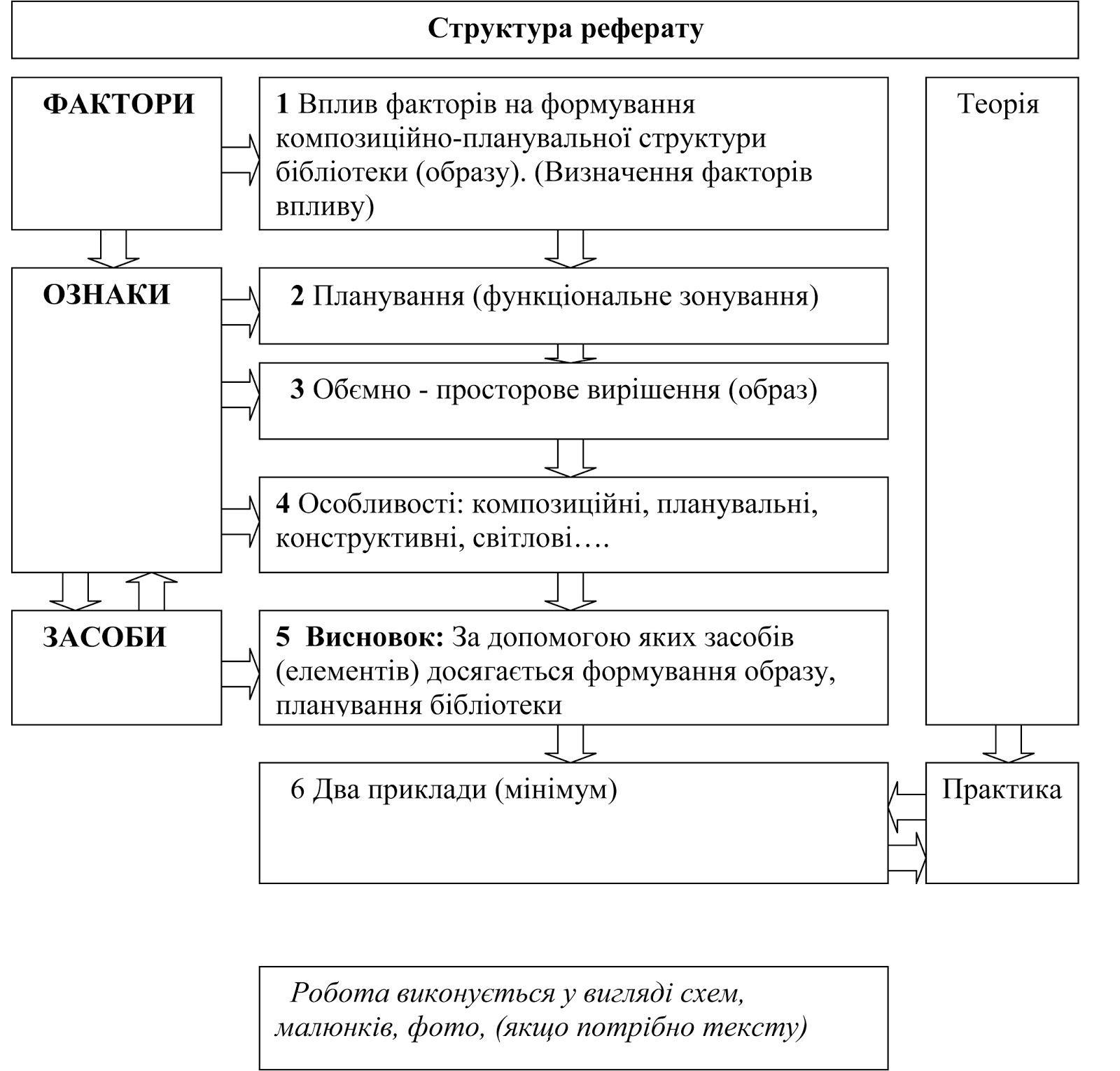 Основоположник русской профессиональной музыки Михаил Глинка Как писать реферат структура