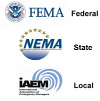 national level exercise '09: fema terror prevention drills july27-31