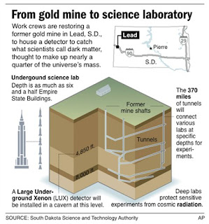 work begins on world's deepest underground lab