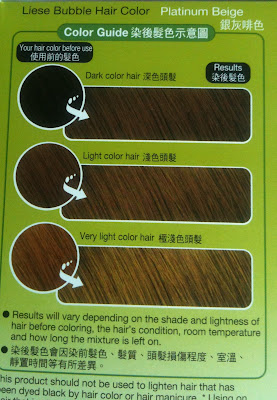 The Clover Beauty Inn Review Liese Bubble Hair Color
