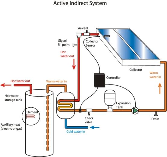 biomass energy wave tide energy