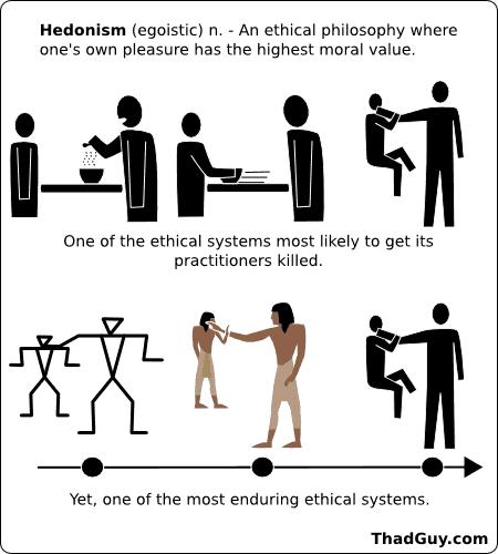hedonism philosophy definition - 450×500
