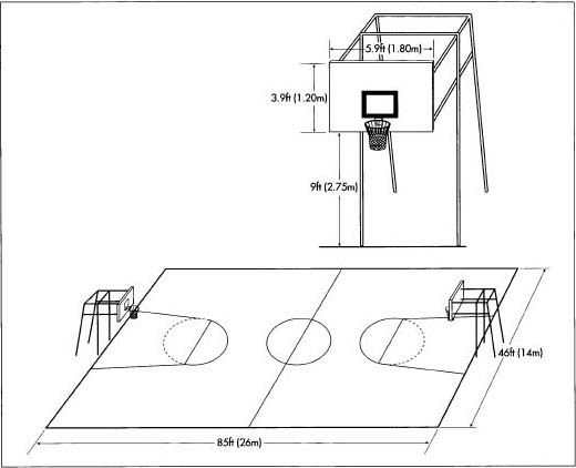 Basketball Court Height Dimensions