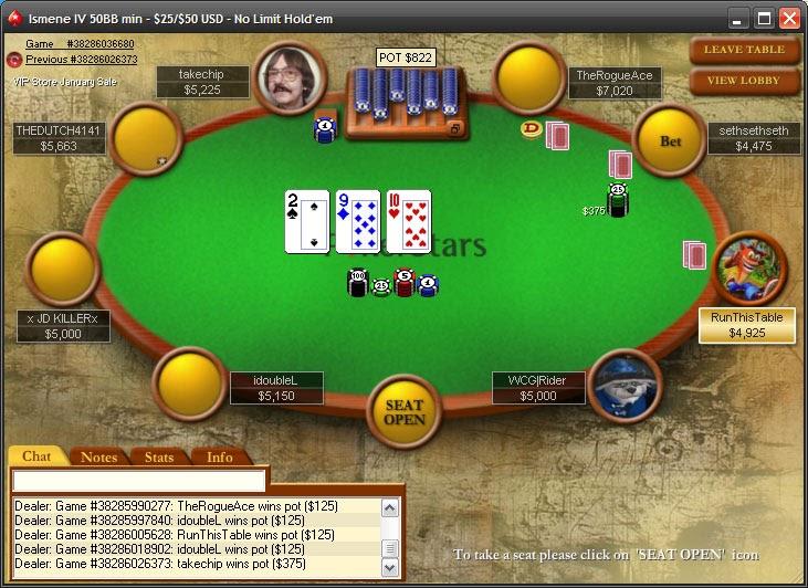 Poker hyper