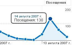 stats01