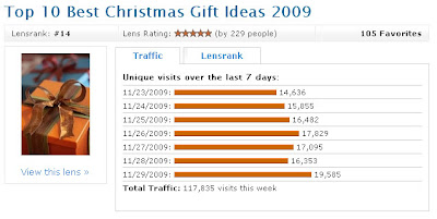 Top 10 Best Christmas Gift Ideas 2009