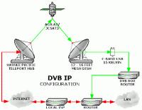 Merubah Antena Parabola Untuk Akses Internet