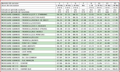 Froidcul vivre horaires ligne 51 - Horaire cartreize ligne 51 ...