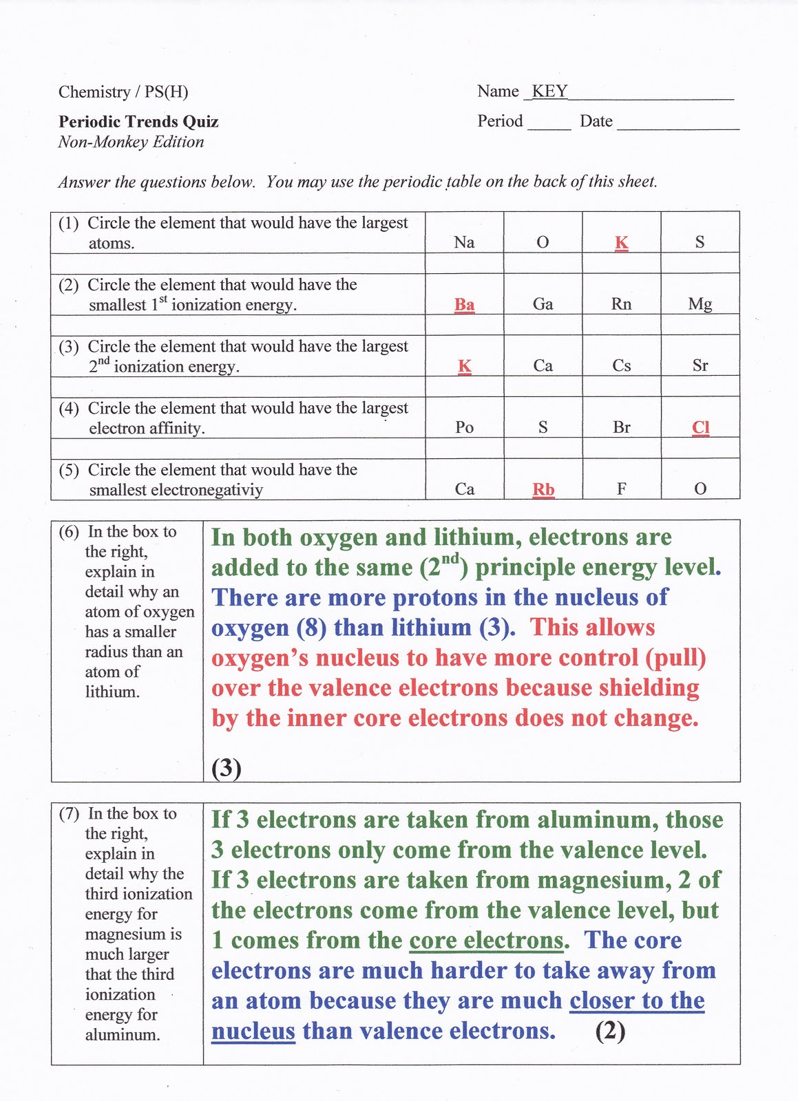 Heritage high school honors physical science periodic trends quiz 1 class you will be asked questions similiar to those below but you will not have your notes available to you you will be given a periodic table to use urtaz Image collections