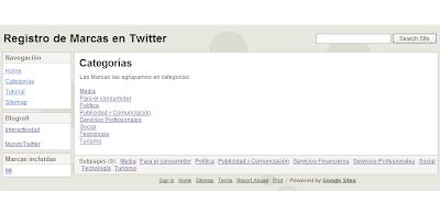 categorías de www.registromarcastwitter.com