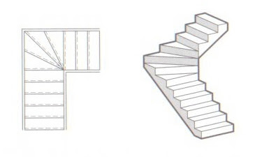 Winders May Help To Compress The Area Needed For A Stair By Adding Angled  Treads Where A Landing Might Go In A Typical L Shaped Stair.