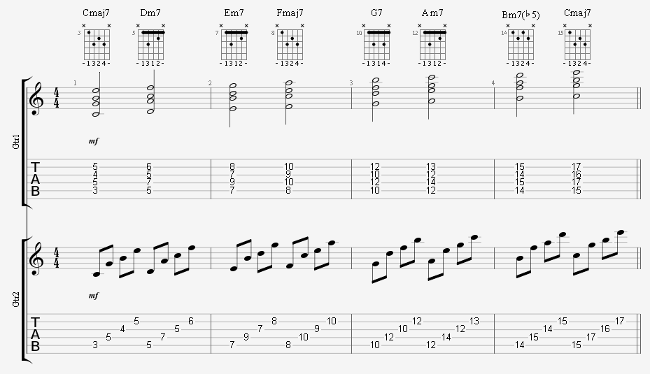 Adventures in Guitar: G Diminished Scale and other things