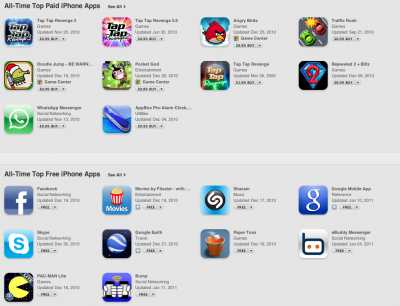 Best Free Apps For Ipad 4th Generation