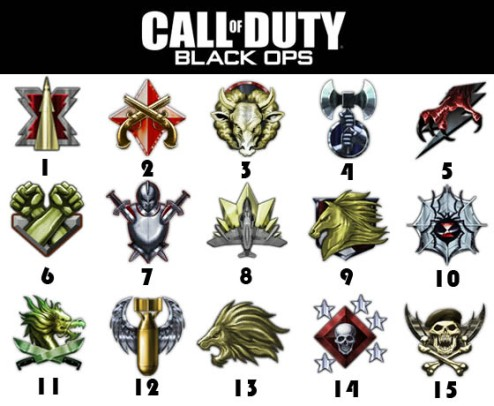 black ops prestige badges. lack ops prestige badges wii.