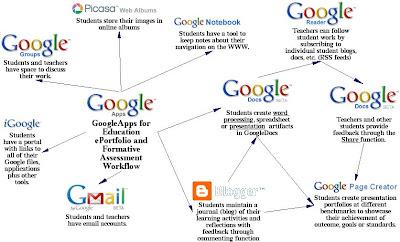 الخدمات كوكل GoogleAppsEd2-717009