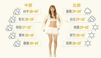 壹電視氣象女孩 Weather Girls
