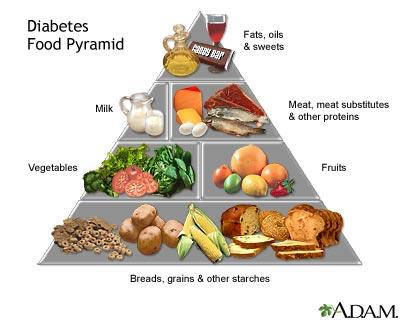 Healthy+diet+pyramid
