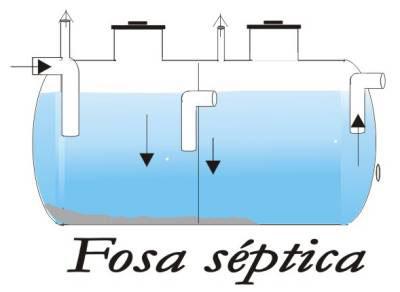 FOSA SEPTICA