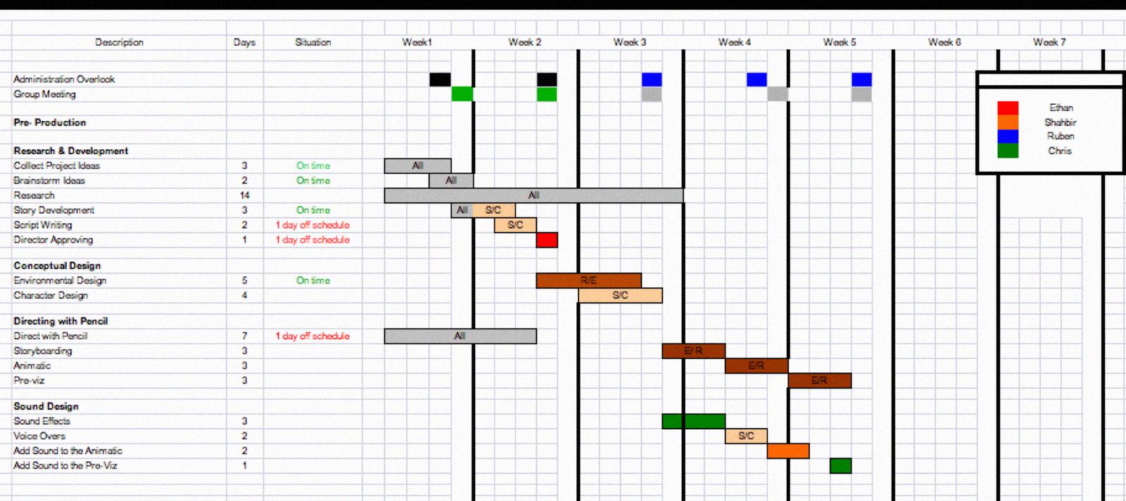 B3d Studios Administration Project Plan 2nd Week Update