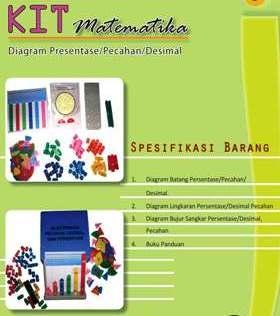 Kit+Matematika+Diagram+Presentase_Pecahan_Desimal+DAK+SD+2010_03.jpg