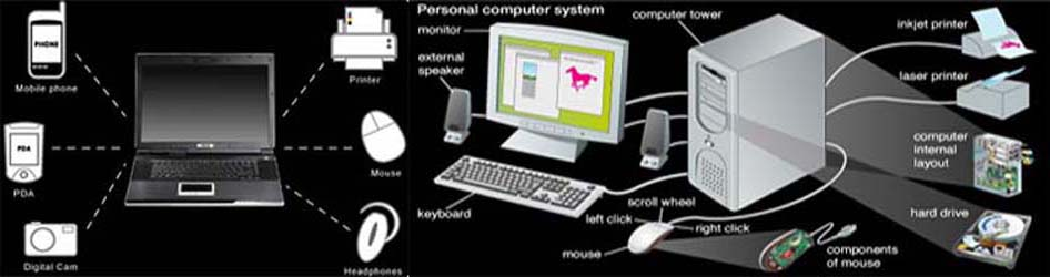 Rental Alicia Komputer