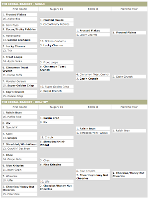 Breakfast Cereal Tournament Bracket ESPN Colin Cowherd