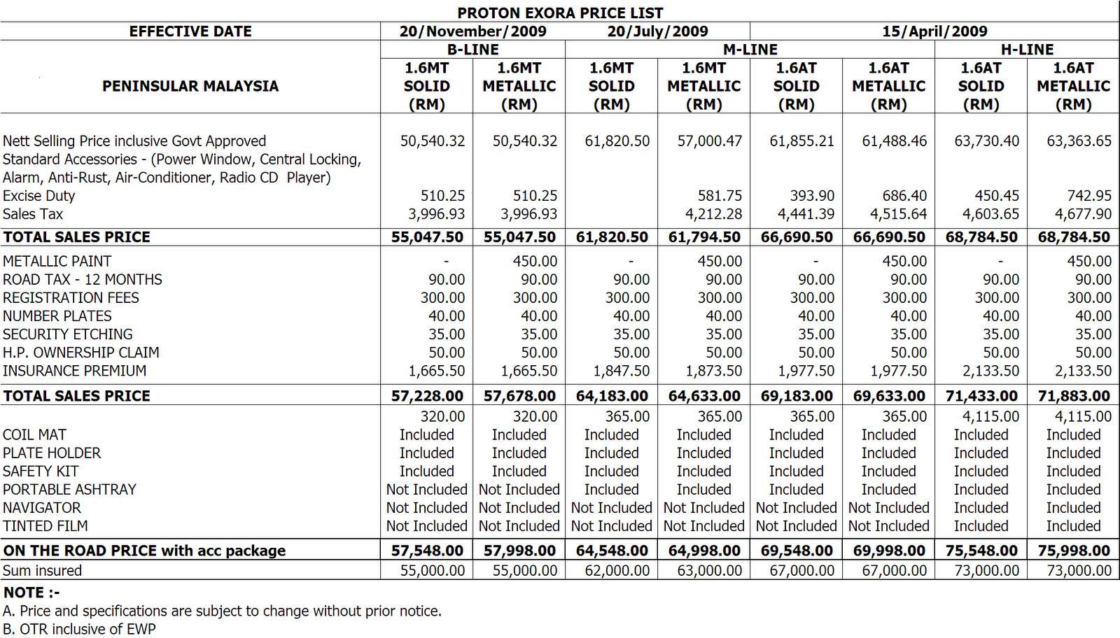 Proton Exora Price List As On June 2013 | Upcomingcarshq.com