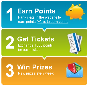 Points win prizes