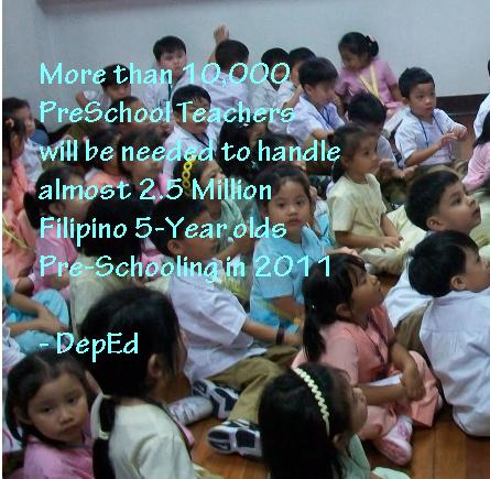preschool teacher needed more than 10 000 preschool teachers needed by deped high 273
