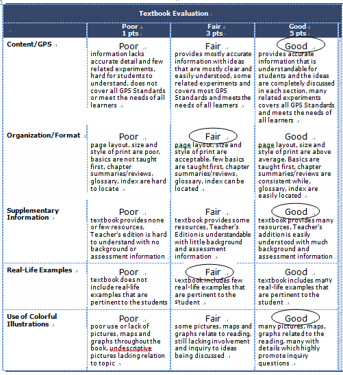 rubric for cover letter and resume