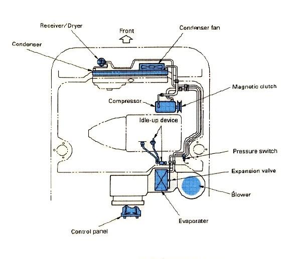 Image Result For Mesin Otomotif Adalaha