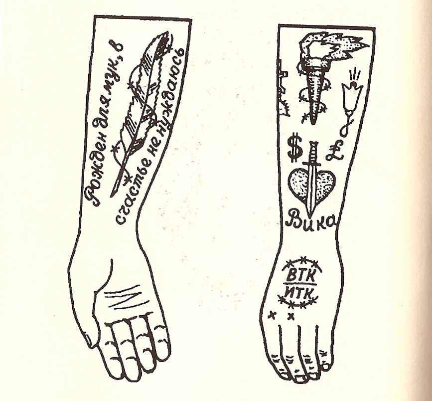 Russian-tattoos. Russian Criminal Tattoo Encyclopedia published by FUEL