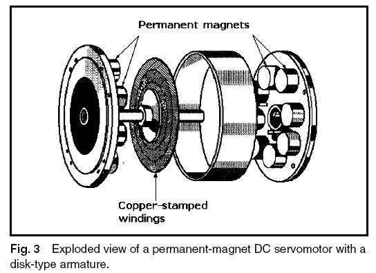 Machine Design Servomotors Stepper Motors And Actuators