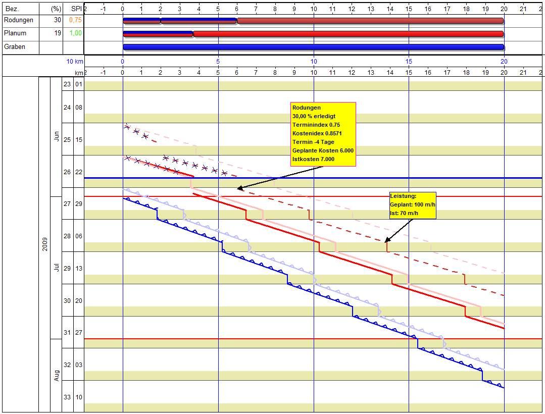 Wunderbar 7 Wege Diagramm Fotos - Die Besten Elektrischen Schaltplan ...