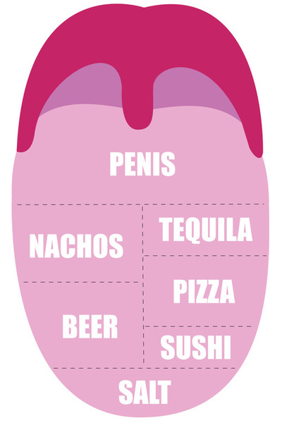 Sober in a Nightclub: Tastebud Map