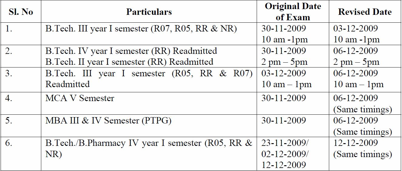 Jntu Hyderabad Rescheduled Eam Time Table For Eams On Nov