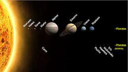 Del Sistema Solar