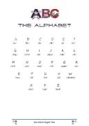 English resources for teachers: Alphabet-pronunciation worksheet