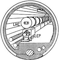 1984-03-lep-lhc.jpg