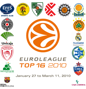 euroleague top 16 standings