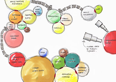 Bubble diagrams on pinterest bubbles google and behance for Architecture zoning