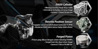 Spesifikasi Yamaha Xeon 125 CC